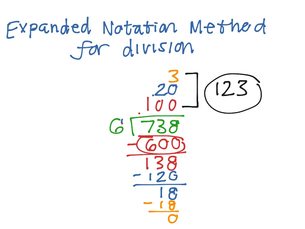 worksheet Expanded Notation expanded notation method for division math elementary 4th grade showme