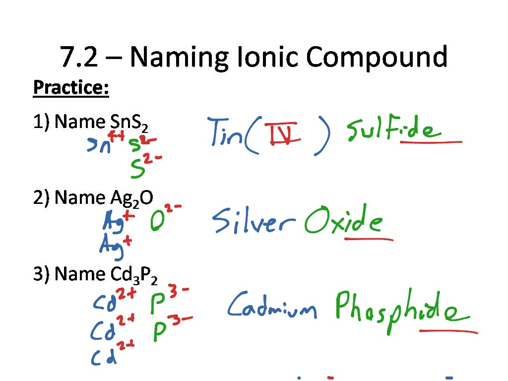 Transition metals, alloys and corrosion