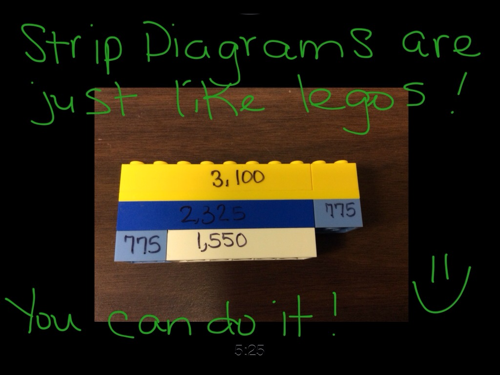 comparison problem solving with strip diagrams | math, elementary