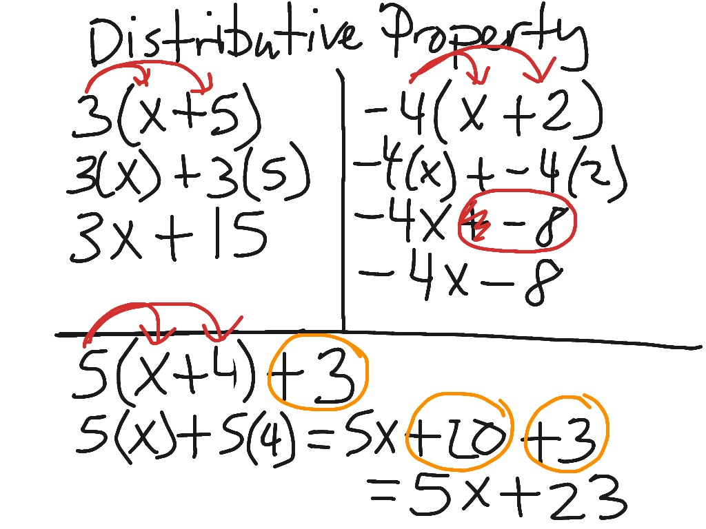 worksheet Simplifying Expressions Using The Distributive Property Worksheet distributive property math algebra simplifying expressions middle school 6 ee 3 showme