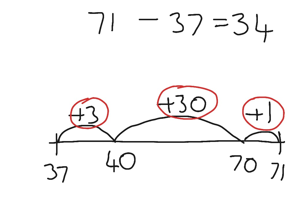 worksheet Subtraction With Number Line number line subtraction showme