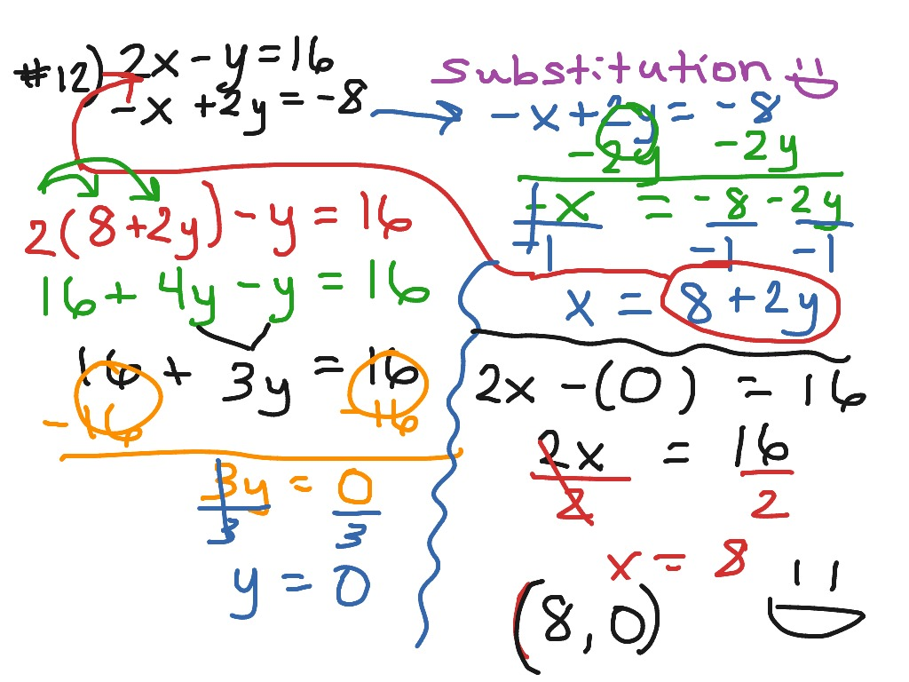 solving systems by substitution method 3 math algebra