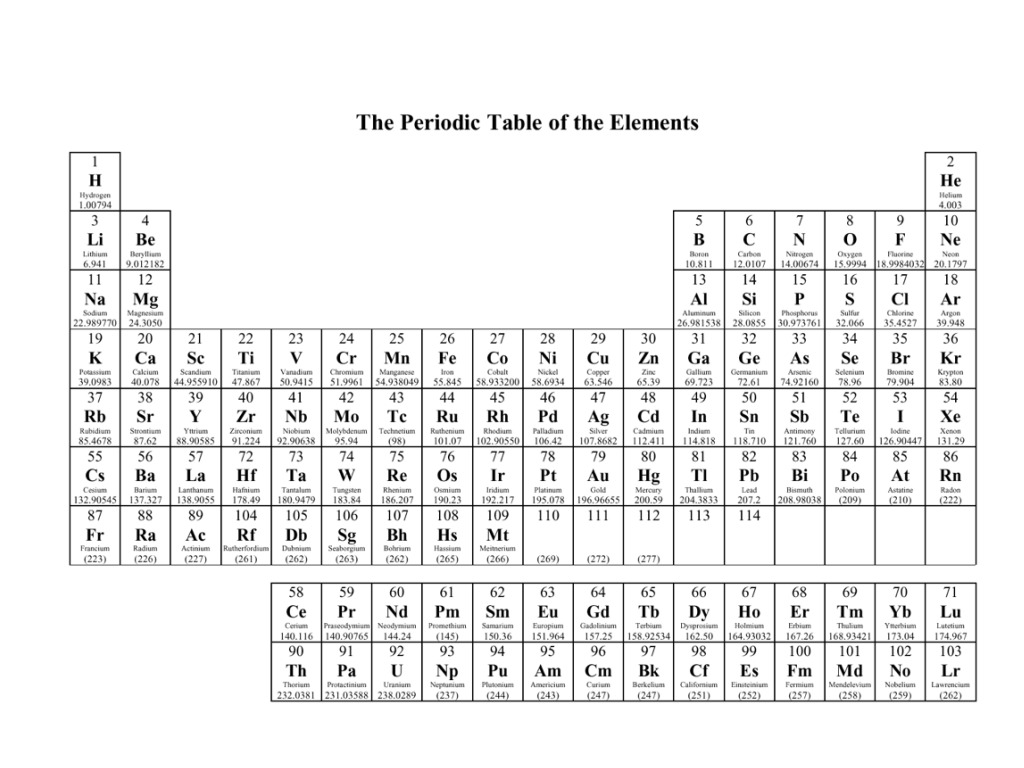 Showme elements in the periodic table most viewed thumbnail urtaz Choice Image