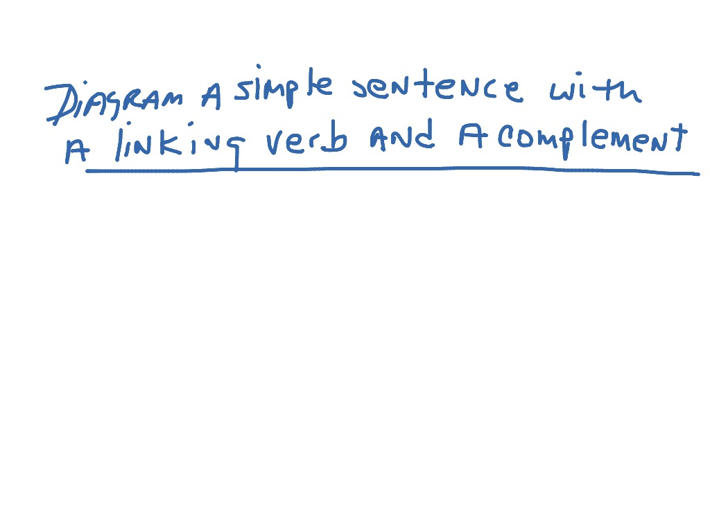 Diagram A Simple Sentence With Linking Verb And Subject Diagramming Verbs Complement English Showme