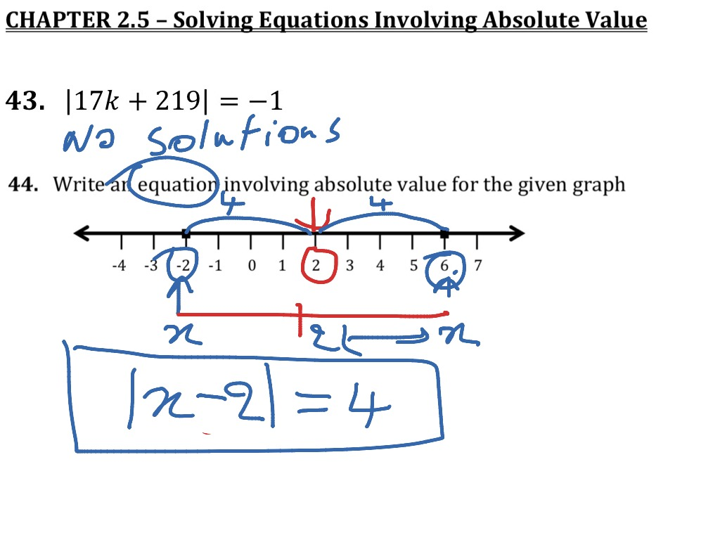 ShowMe - All things algebra gina wilson 2015 absolute ...