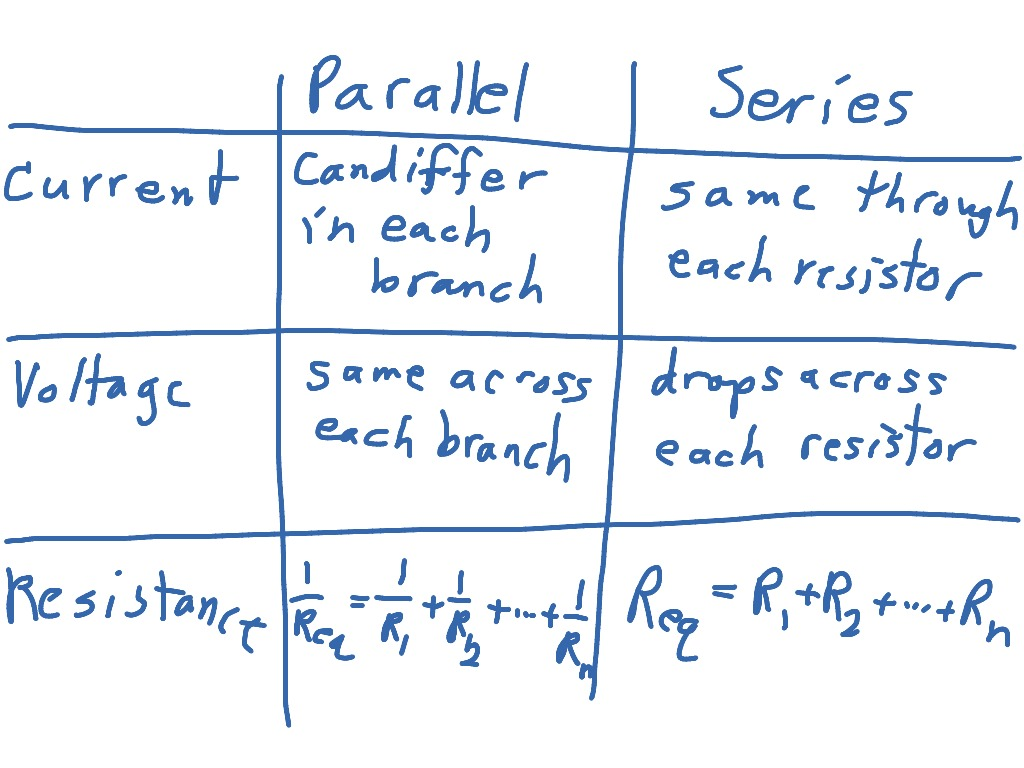 Showme Loop Rule Circuits Current In Series And Parallel Most Viewed Thumbnail