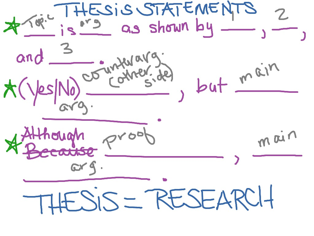 Write A Thesis Statement  Oklmindsproutco Write A Thesis Statement